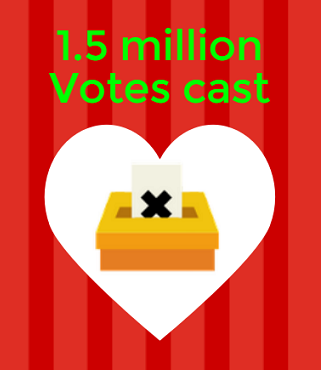 One of the MSL's client achievement stats - number of votes cast in online elections